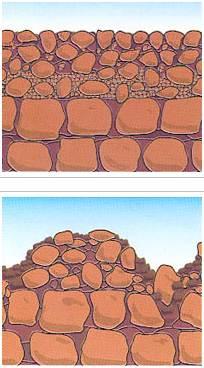 dégats des terrain stabilisés